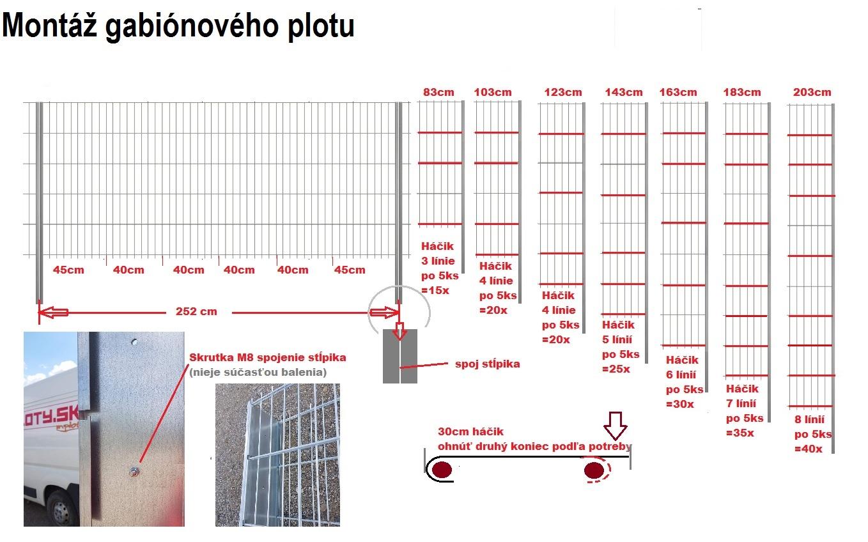 n%C3%A1vod%20gabion-plot.jpg
