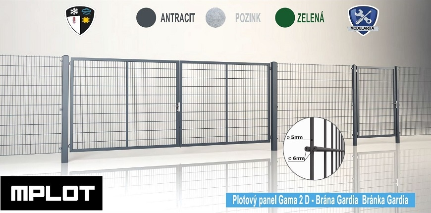 Plotový panel Gama 2D